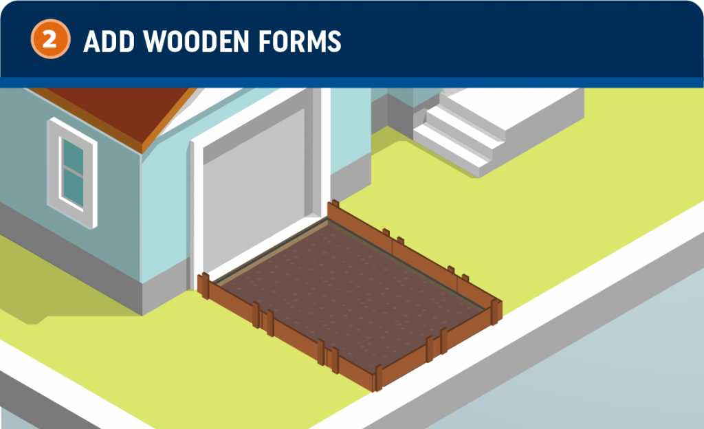 add wooden forms for a concrete driveway