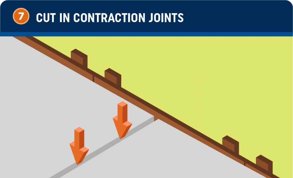 cut in contraction joints