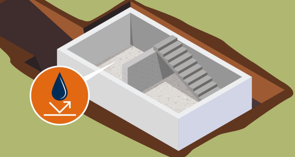 benefits of waterproof concrete