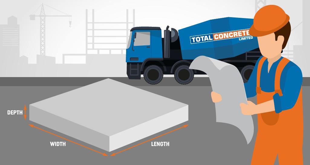 Concrete Calculator from Total Concrete